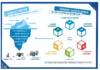 2019_Assises Habitat_Panneaux Infographies_Atelier - application/pdf