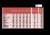 Population_evolution_longue_MPM_2013.pdf - application/pdf