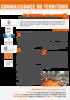 FIL d'INFOS 3_sept-oct 2015.pdf - application/pdf